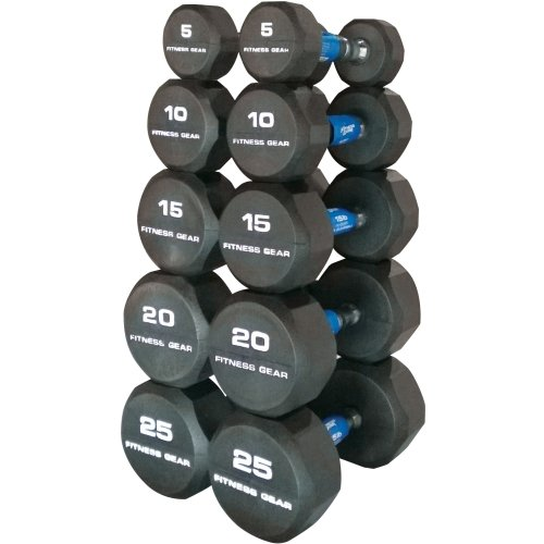 Best Home Dumbbell Set: Home Gym Equipment Guide For 2017