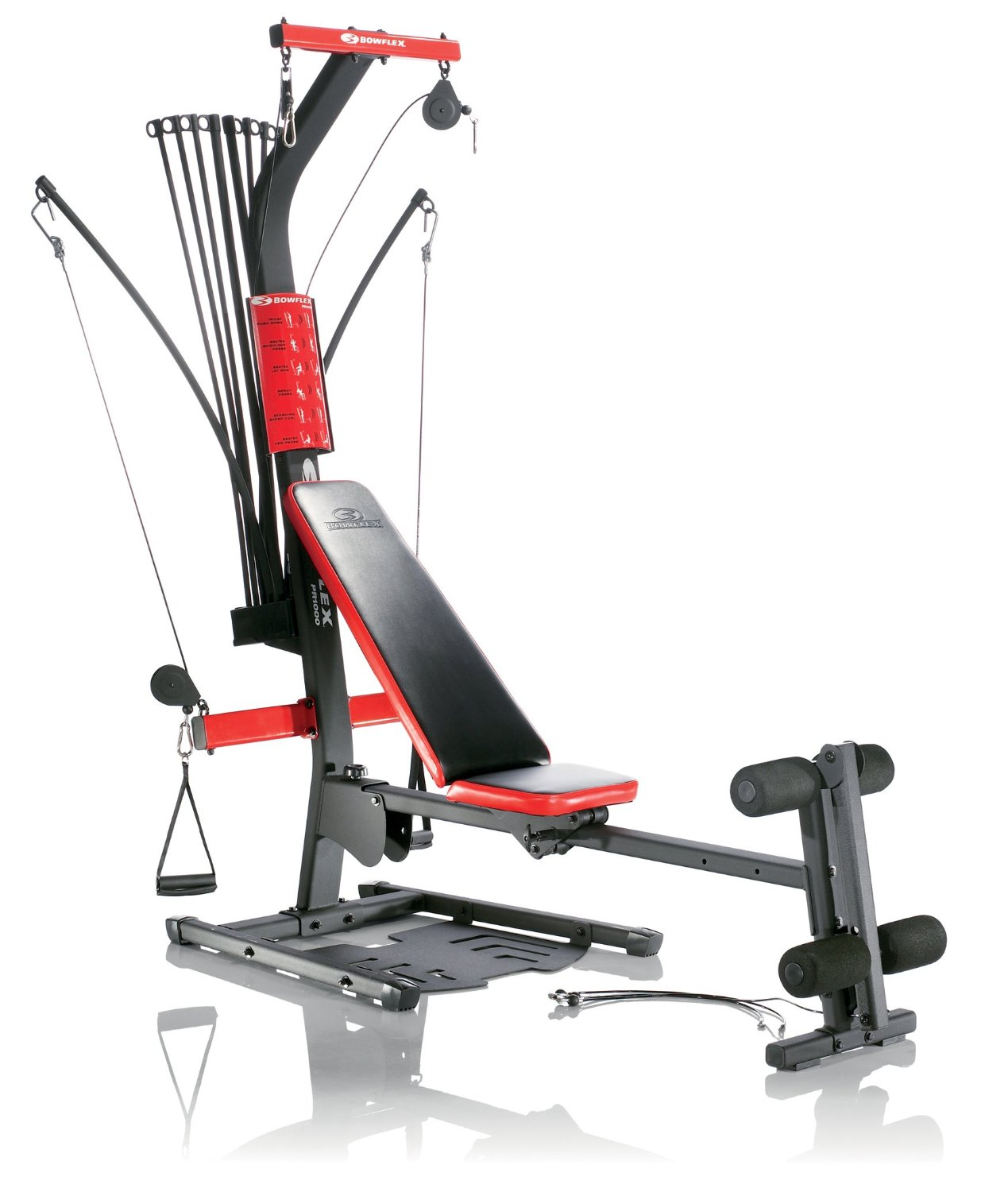 Home Gym Equipment Guide For 2018 What Should You Get
