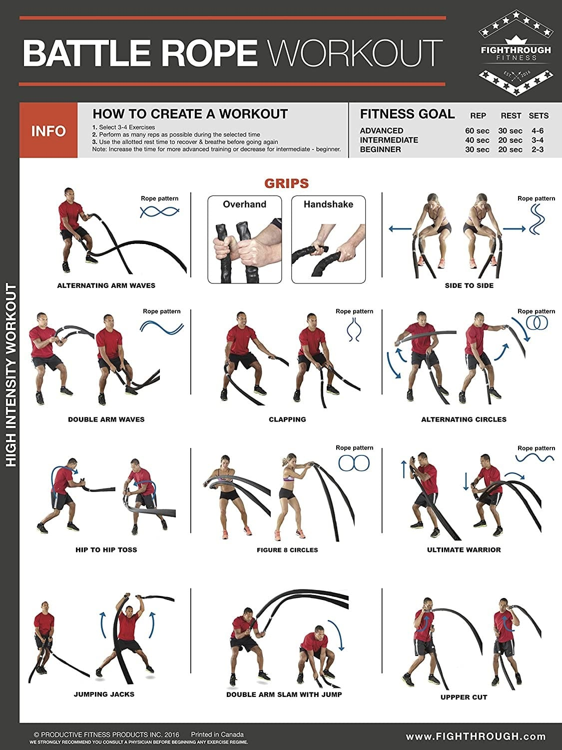 Battle Ropes Workouts to Build Muscles