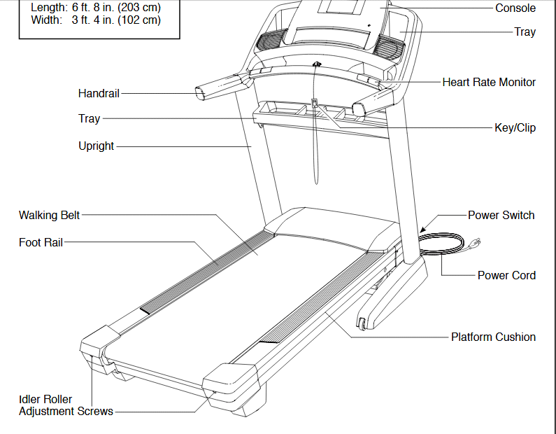 What Is A Treadmill Belt