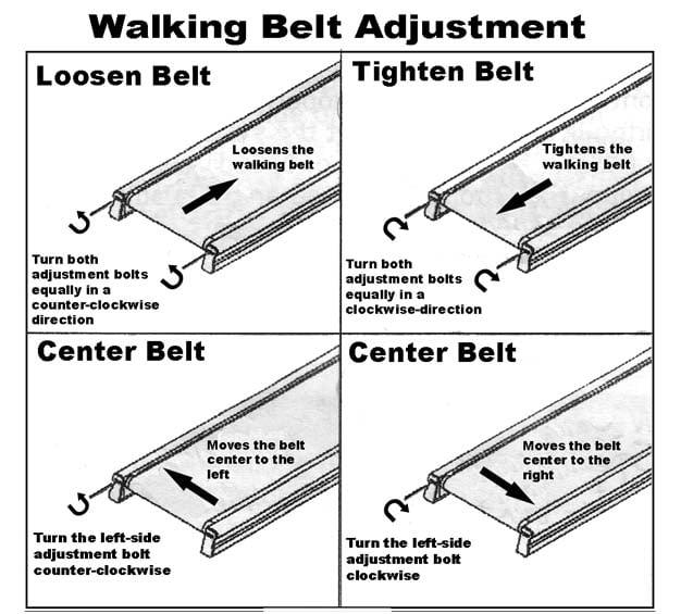 Adjusting Treadmill Belts