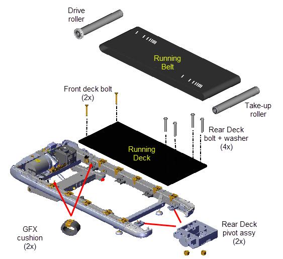 running belt deck